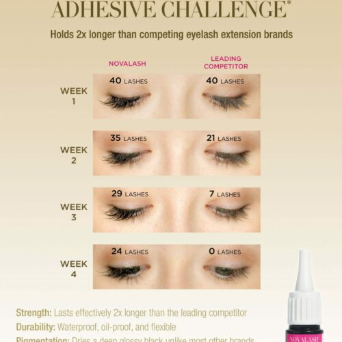 novalash challenge poster